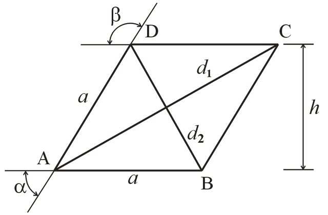 I hate this rhombus and all others...
