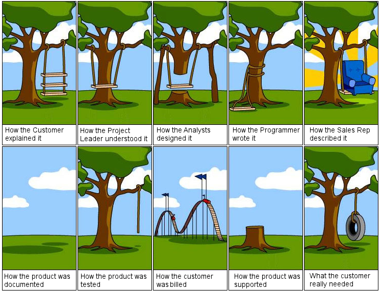 Requirements_Tree_Swing